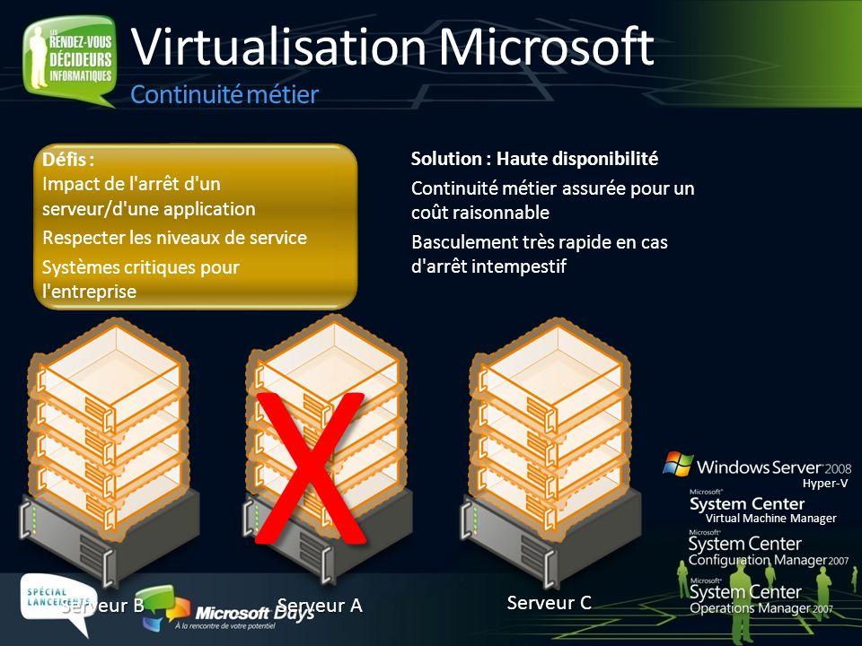 Serveur C Virtualisation Microsoft Continuité métier Défis : Impact de l'arrêt d'un serveur/d'une application Respecter les niveaux de service Système