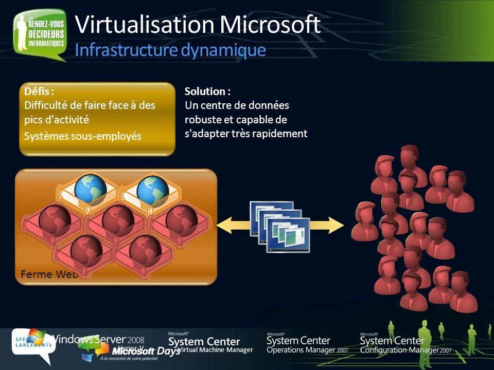 Virtualisation Microsoft Infrastructure dynamique Défis : Difficulté de faire face à des pics d'activité Systèmes sous-employés Solution : Un centre d