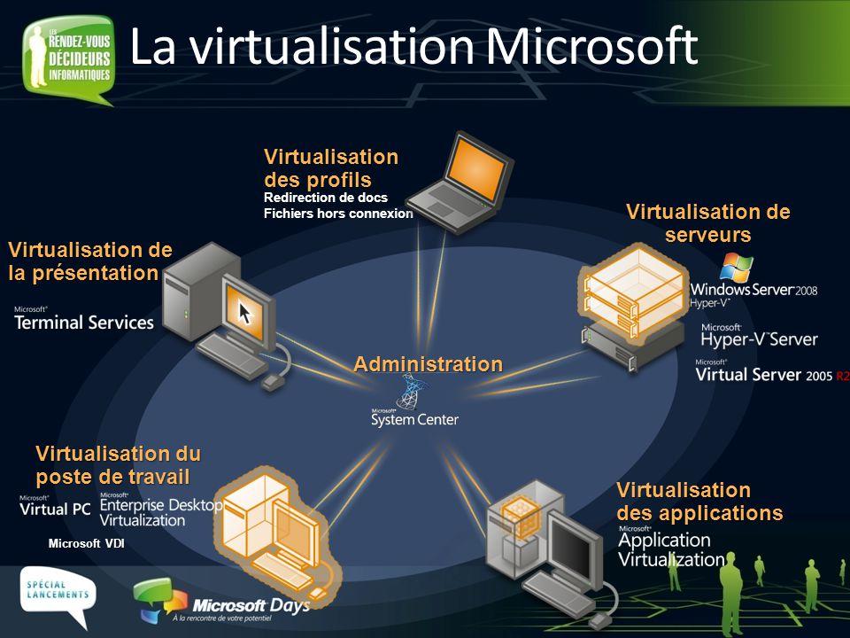 Virtualisation du poste de travail Microsoft VDI Virtualisation des applications Virtualisation de la présentation Virtualisation des profils Redirection de docs Fichiers hors connexion La virtualisation Microsoft