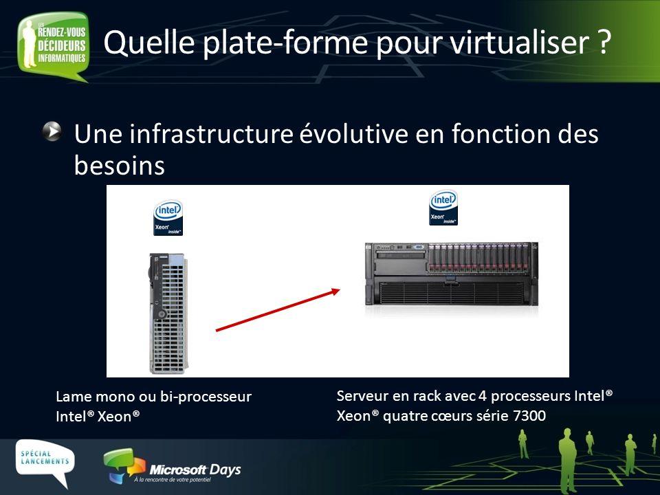 Quelle plate-forme pour virtualiser ? Une infrastructure évolutive en fonction des besoins Serveur en rack avec 4 processeurs Intel® Xeon® quatre cœur