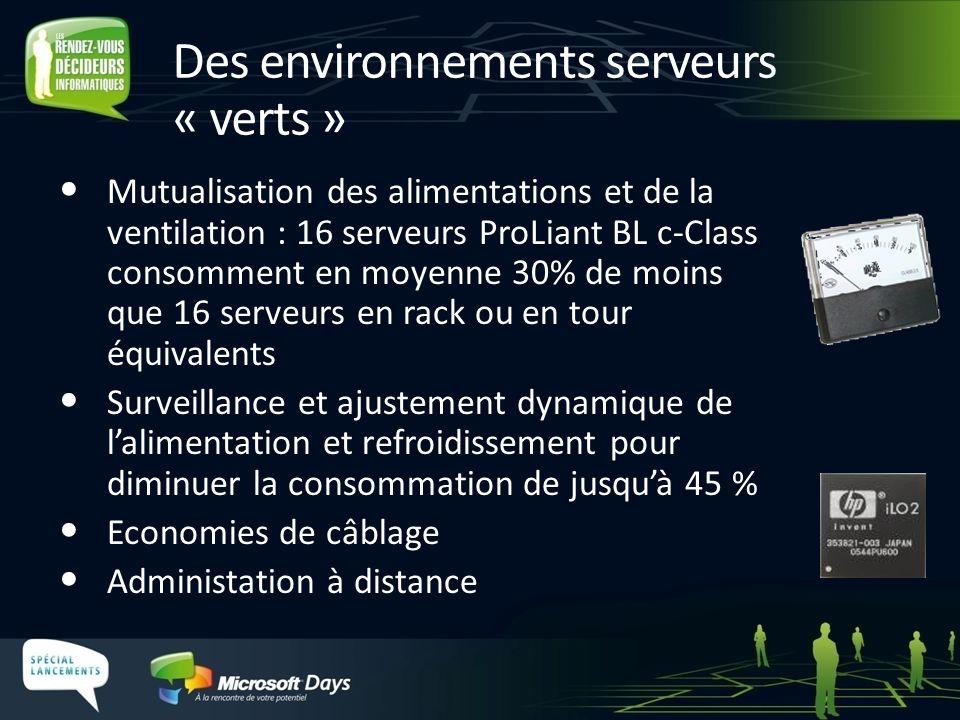 Des environnements serveurs « verts » Mutualisation des alimentations et de la ventilation : 16 serveurs ProLiant BL c-Class consomment en moyenne 30%