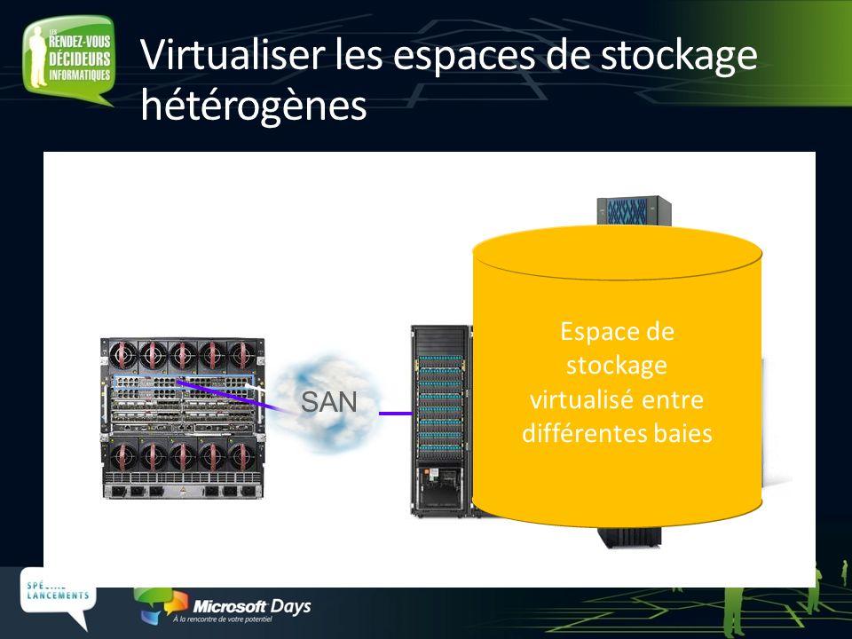 Virtualiser les espaces de stockage hétérogènes SAN Espace de stockage virtualisé entre différentes baies