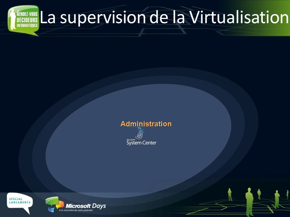 Administration La supervision de la Virtualisation