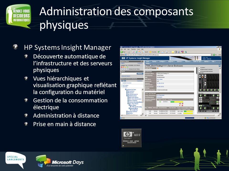 Administration des composants physiques HP Systems Insight Manager Découverte automatique de linfrastructure et des serveurs physiques Vues hiérarchiq
