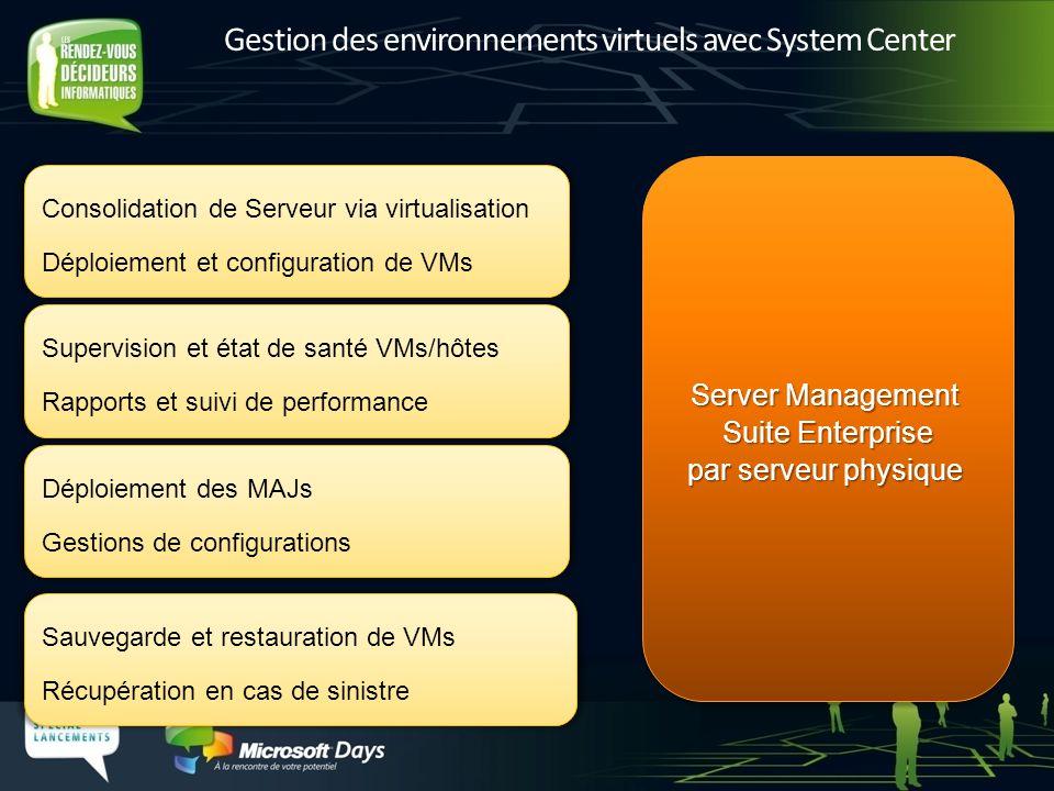Consolidation de Serveur via virtualisation Déploiement et configuration de VMs Supervision et état de santé VMs/hôtes Rapports et suivi de performanc