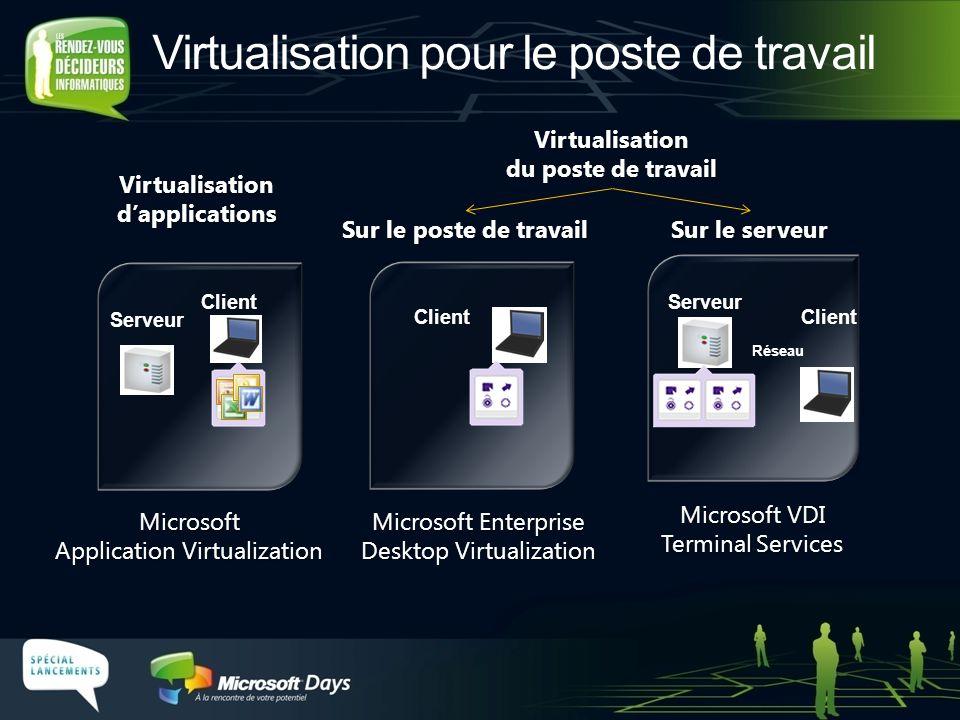 Virtualisation Microsoft Consolidation de serveurs Hyper-V Virtual Machine Manager Défis : Coûts des locaux Surcharge dans l administration Faible utilisation par serveur Coûts en alim.