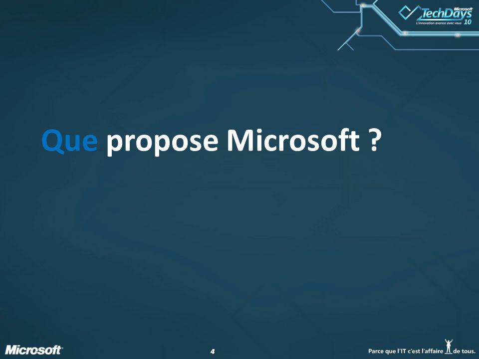 44 Que propose Microsoft