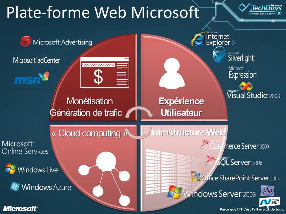 55 Plate-forme Web Microsoft Infrastructure Web Expérience Utilisateur « Cloud computing » Monétisation Monétisation Génération de trafic