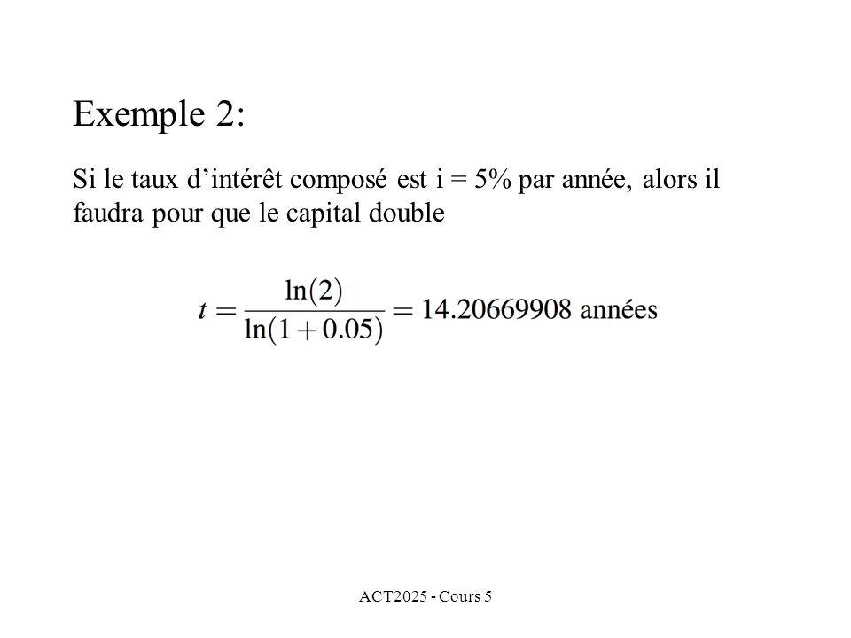 ACT2025 - Cours 5 Exemple 2: Si le taux dintérêt composé est i = 5% par année, alors il faudra pour que le capital double