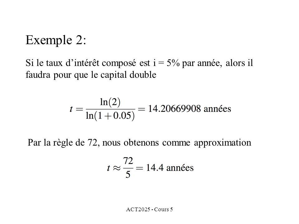 ACT2025 - Cours 5 Exemple 2: Si le taux dintérêt composé est i = 5% par année, alors il faudra pour que le capital double Par la règle de 72, nous obtenons comme approximation