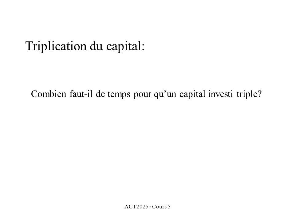 ACT2025 - Cours 5 Combien faut-il de temps pour quun capital investi triple.