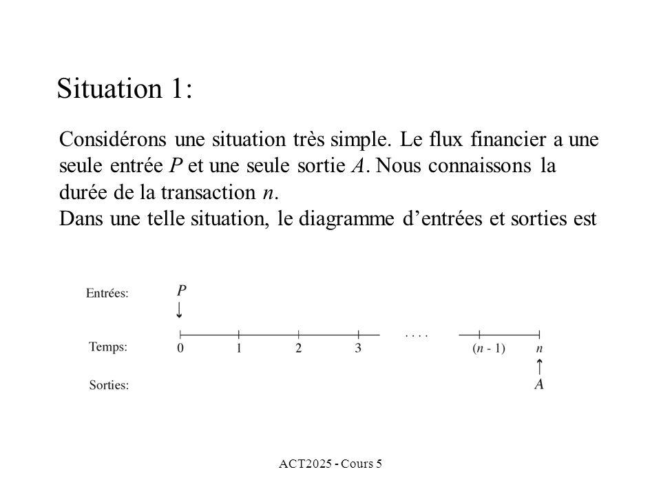 ACT2025 - Cours 5 Considérons une situation très simple. Le flux financier a une seule entrée P et une seule sortie A. Nous connaissons la durée de la