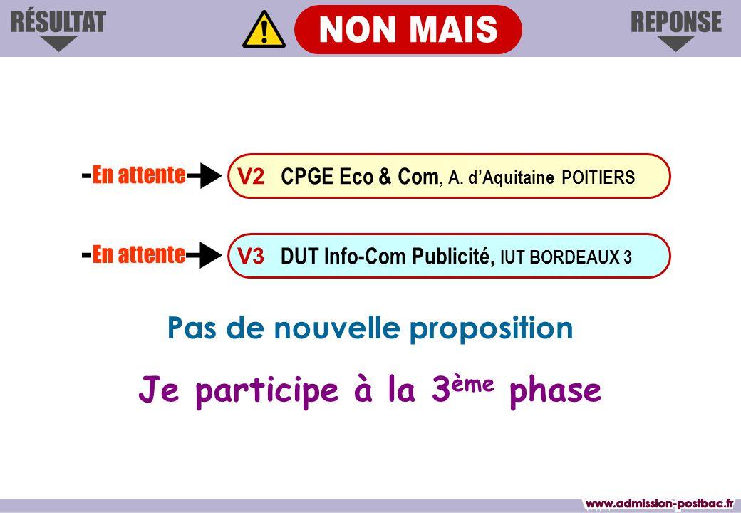 Je participe à la 3 ème phase Jeudi 27 juin Mardi 2 juillet PHASE 2 REPONSERÉSULTAT V3 DUT Info-Com Publicité, IUT BORDEAUX 3 V2 CPGE Eco & Com, A. dA