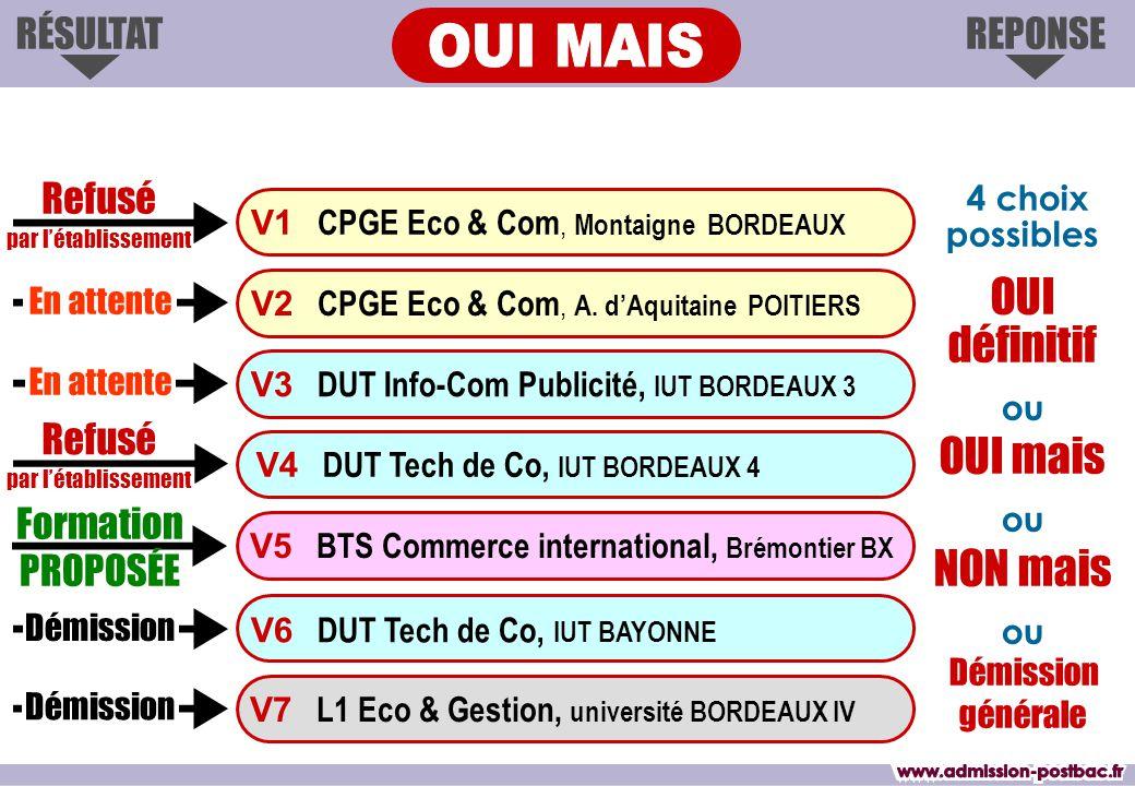 REPONSERÉSULTAT Jeudi 13 juin Mardi 18 juin Formation PROPOSÉE V1 CPGE Eco & Com, Montaigne BORDEAUX V3 DUT Info-Com Publicité, IUT BORDEAUX 3 V4 DUT