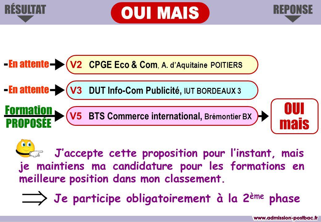 OUI mais REPONSERÉSULTAT Jeudi 13 juin Mardi 18 juin Formation PROPOSÉE V3 DUT Info-Com Publicité, IUT BORDEAUX 3 V2 CPGE Eco & Com, A. dAquitaine POI