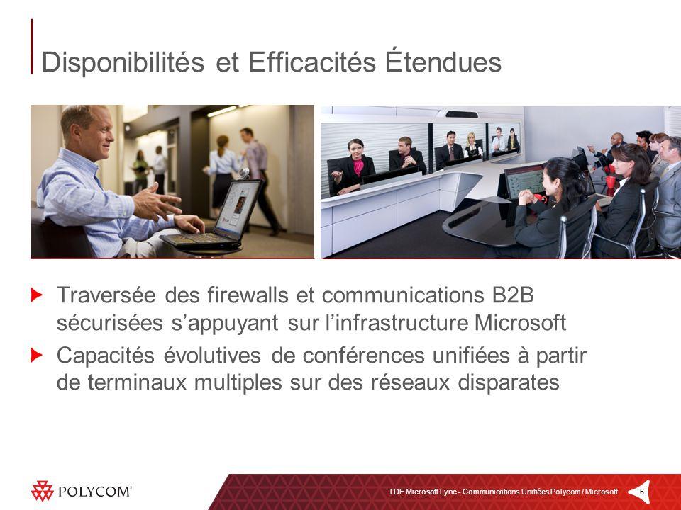 6TDF Microsoft Lync - Communications Unifiées Polycom / Microsoft Disponibilités et Efficacités Étendues Traversée des firewalls et communications B2B