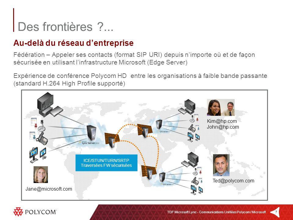 7TDF Microsoft Lync - Communications Unifiées Polycom / Microsoft Edge Server Des frontières ?... Ted@polycom.com Jane@microsoft.com Kim@hp.com John@h