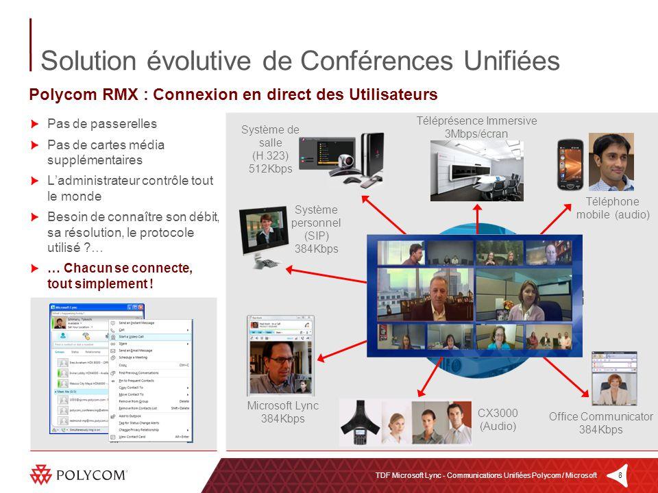 8TDF Microsoft Lync - Communications Unifiées Polycom / Microsoft Solution évolutive de Conférences Unifiées Téléprésence Immersive 3Mbps/écran Téléph