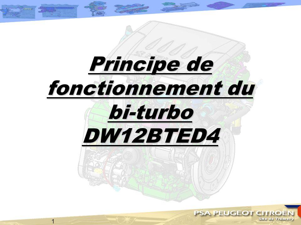 2 Organes Filtre à airFiltre à particules C1 C2 T2 T1 Moteur Admission Échappement Turbo 1 Turbo 2 Moteur Entrée Admission Sortie échappement 1 Sortie échappement 2 Turbo 1 Compresseur 1 (C1) Turbine 1 (T1) Turbo 2 Compresseur 2 (C2) Turbine 2 (T2) Filtre à air Filtre à particules