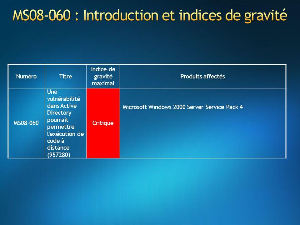 NuméroTitre Indice de gravité maximal Produits affectés MS08-060 Une vulnérabilité dans Active Directory pourrait permettre l exécution de code à distance (957280) Critique Microsoft Windows 2000 Server Service Pack 4
