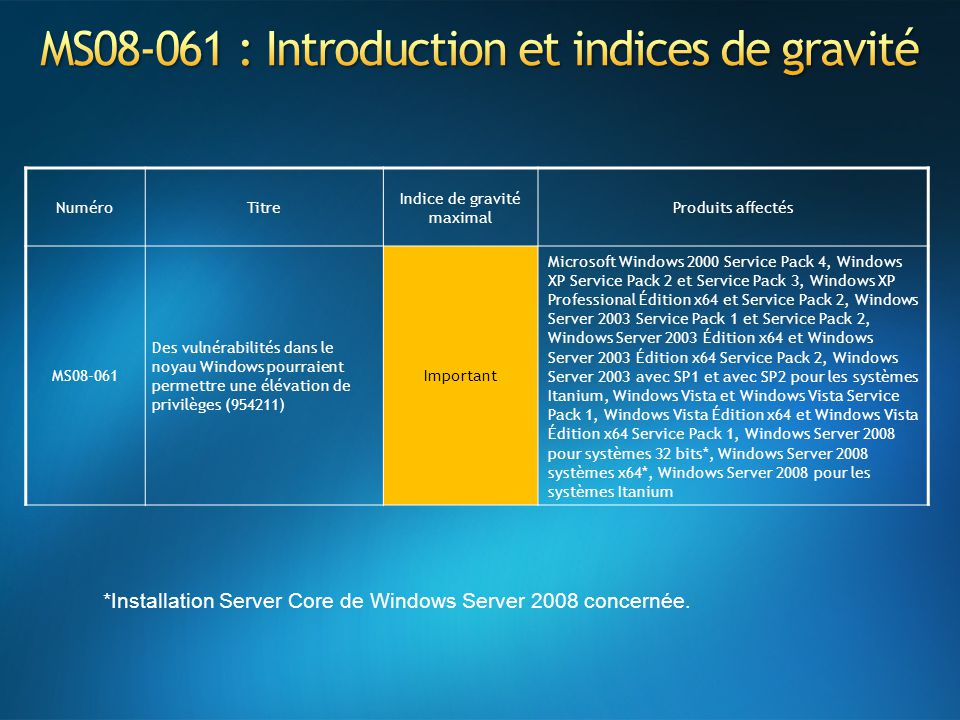 NuméroTitre Indice de gravité maximal Produits affectés MS08-061 Des vulnérabilités dans le noyau Windows pourraient permettre une élévation de privil