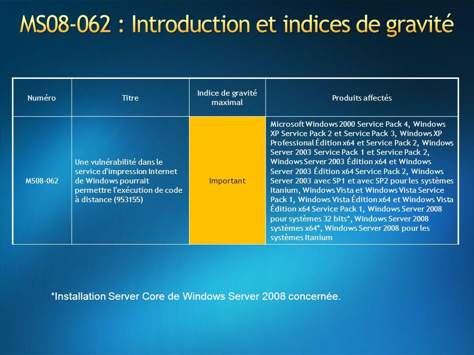 NuméroTitre Indice de gravité maximal Produits affectés MS08-062 Une vulnérabilité dans le service d'impression Internet de Windows pourrait permettre