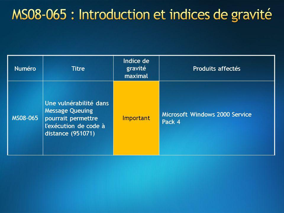 NuméroTitre Indice de gravité maximal Produits affectés MS08-065 Une vulnérabilité dans Message Queuing pourrait permettre l exécution de code à distance (951071) Important Microsoft Windows 2000 Service Pack 4
