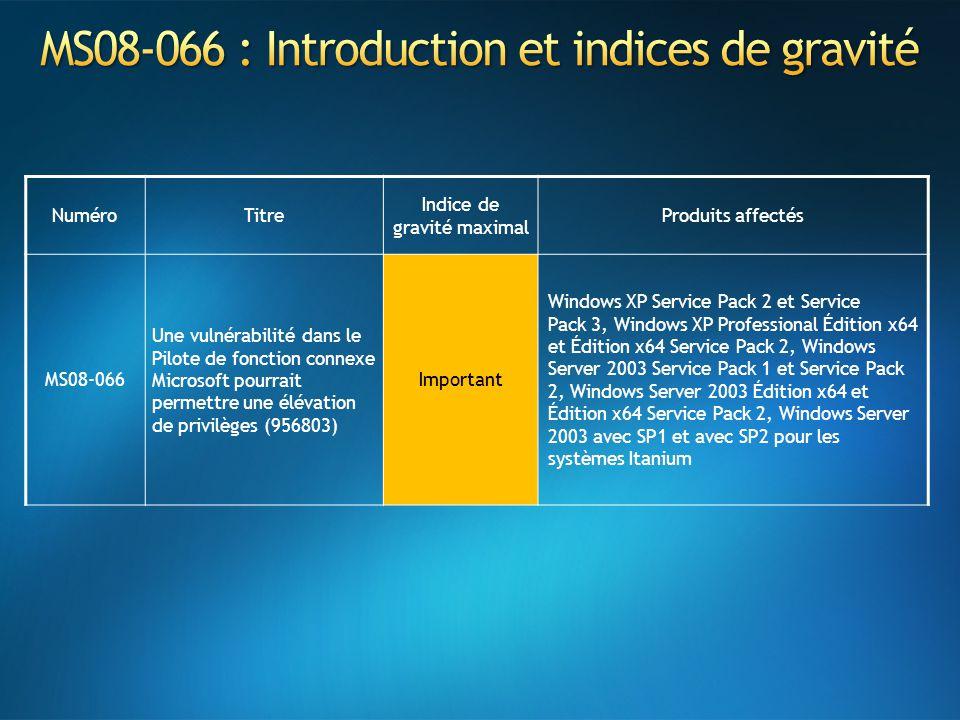 NuméroTitre Indice de gravité maximal Produits affectés MS08-066 Une vulnérabilité dans le Pilote de fonction connexe Microsoft pourrait permettre une