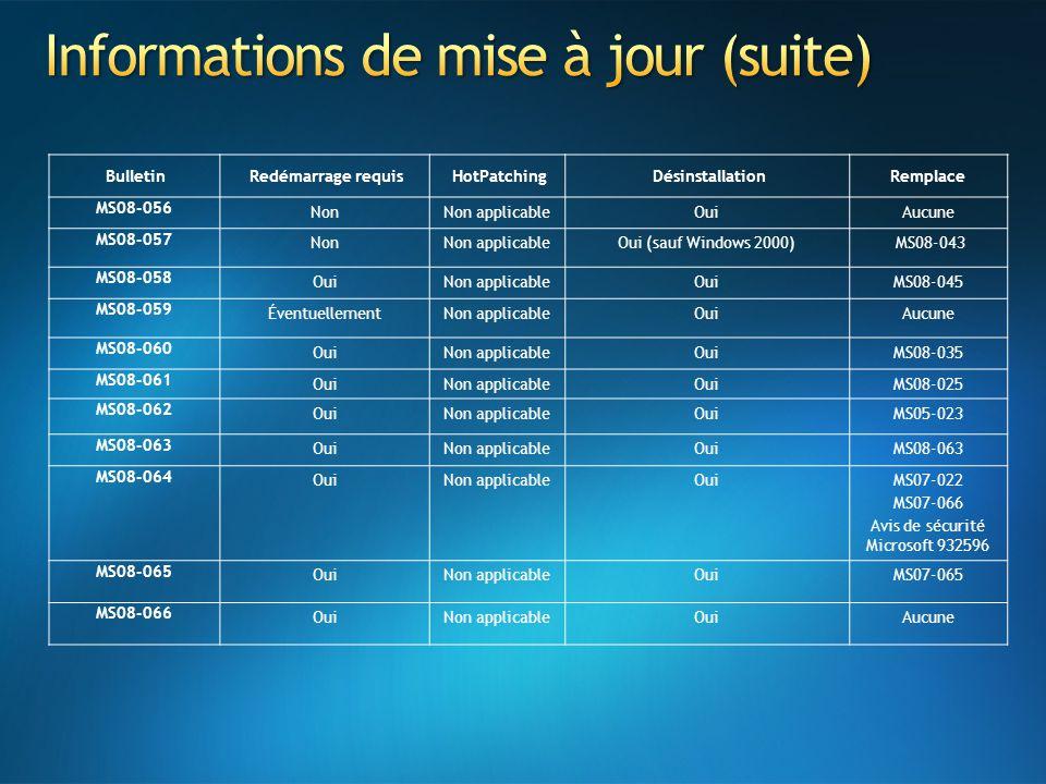 BulletinRedémarrage requisHotPatchingDésinstallationRemplace MS08-056 NonNon applicableOuiAucune MS08-057 NonNon applicableOui (sauf Windows 2000) MS0