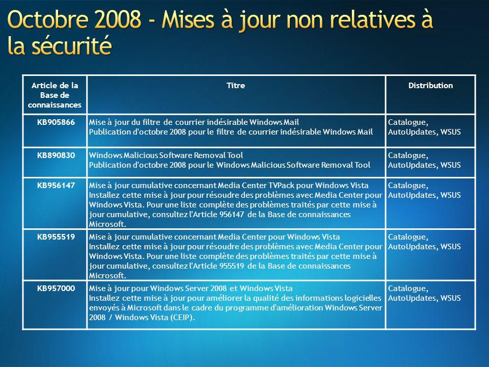 Article de la Base de connaissances TitreDistribution KB905866Mise à jour du filtre de courrier indésirable Windows Mail Publication d'octobre 2008 po