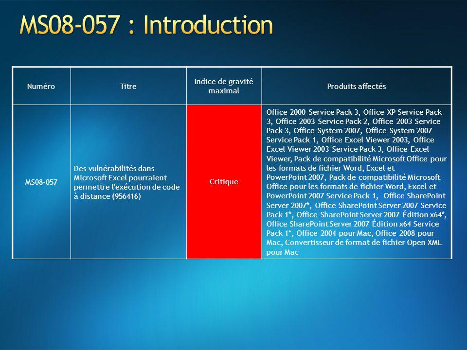 NuméroTitre Indice de gravité maximal Produits affectés MS08-057 Des vulnérabilités dans Microsoft Excel pourraient permettre l exécution de code à distance (956416) Critique Office 2000 Service Pack 3, Office XP Service Pack 3, Office 2003 Service Pack 2, Office 2003 Service Pack 3, Office System 2007, Office System 2007 Service Pack 1, Office Excel Viewer 2003, Office Excel Viewer 2003 Service Pack 3, Office Excel Viewer, Pack de compatibilité Microsoft Office pour les formats de fichier Word, Excel et PowerPoint 2007, Pack de compatibilité Microsoft Office pour les formats de fichier Word, Excel et PowerPoint 2007 Service Pack 1, Office SharePoint Server 2007*, Office SharePoint Server 2007 Service Pack 1*, Office SharePoint Server 2007 Édition x64*, Office SharePoint Server 2007 Édition x64 Service Pack 1*, Office 2004 pour Mac, Office 2008 pour Mac, Convertisseur de format de fichier Open XML pour Mac