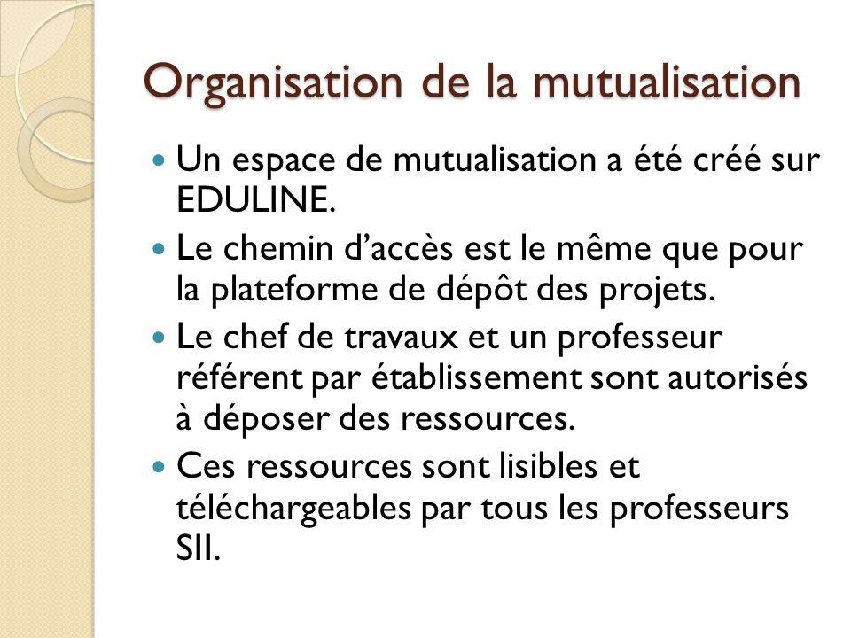 Organisation de la mutualisation Un espace de mutualisation a été créé sur EDULINE. Le chemin daccès est le même que pour la plateforme de dépôt des p