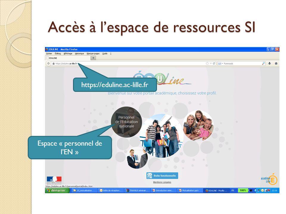 Accès à lespace de ressources SI https://eduline.ac-lille.fr Espace « personnel de lEN »