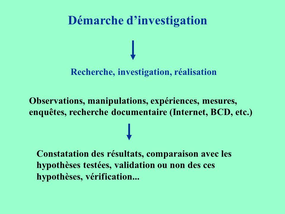 Démarche dinvestigation Recherche, investigation, réalisation Observations, manipulations, expériences, mesures, enquêtes, recherche documentaire (Int