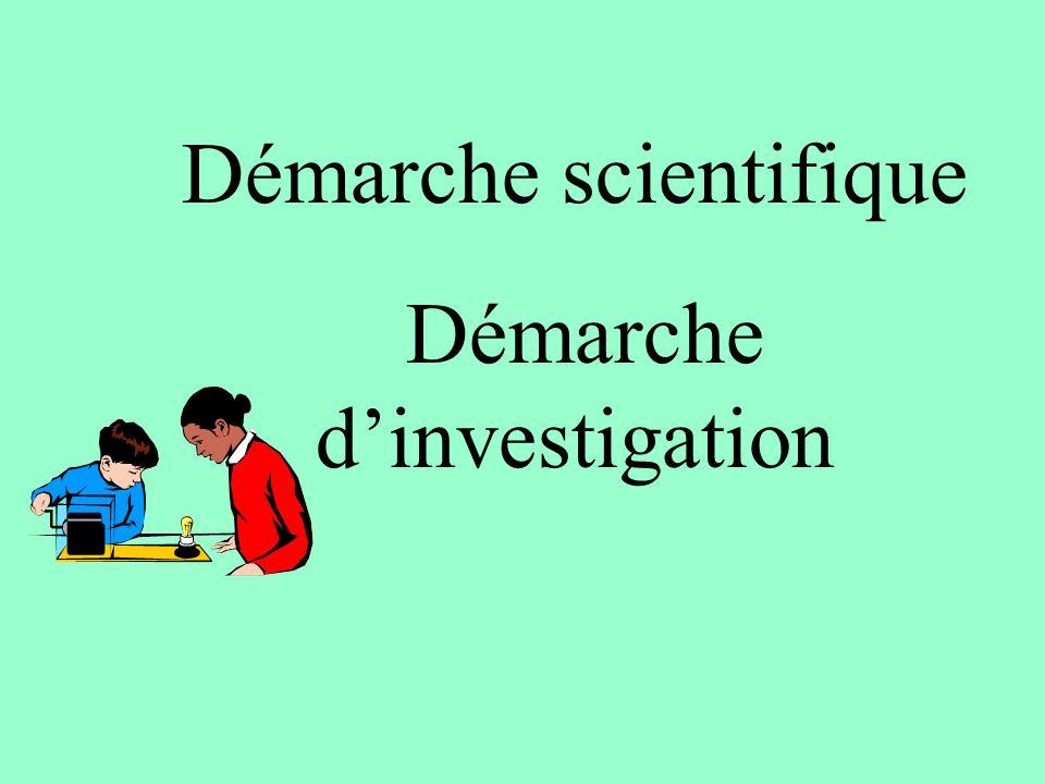 Démarche scientifique Démarche dinvestigation