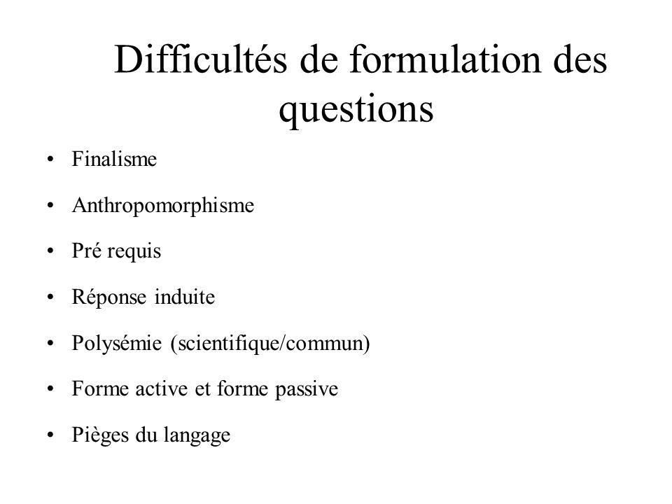 Difficultés de formulation des questions Finalisme Anthropomorphisme Pré requis Réponse induite Polysémie (scientifique/commun) Forme active et forme
