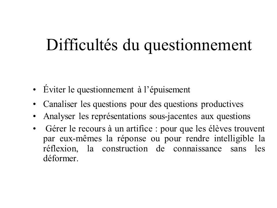 Difficultés du questionnement Éviter le questionnement à lépuisement Canaliser les questions pour des questions productives Analyser les représentatio