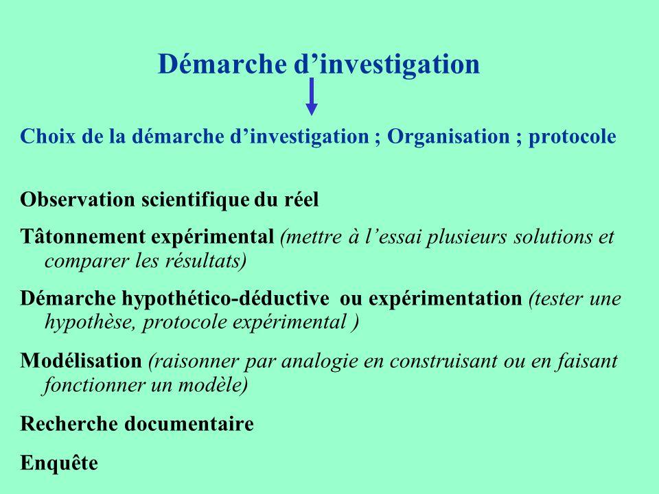 Démarche dinvestigation Choix de la démarche dinvestigation ; Organisation ; protocole Observation scientifique du réel Tâtonnement expérimental (mett