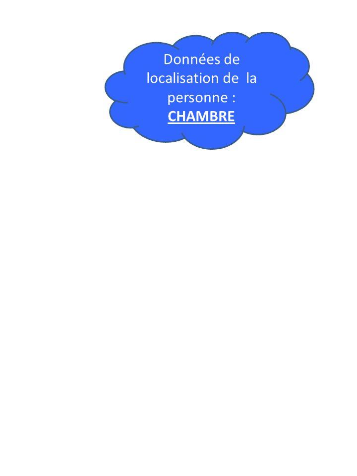 Données de localisation de la personne : CHAMBRE