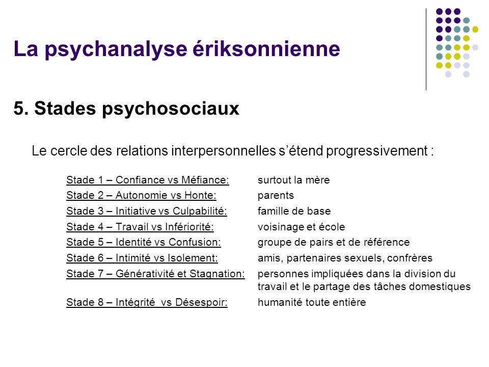5.Stades psychosociaux F.