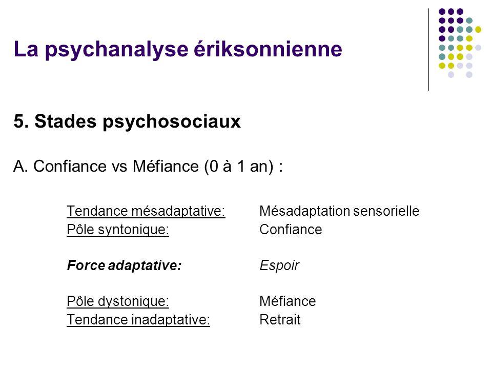 5.Stades psychosociaux A.
