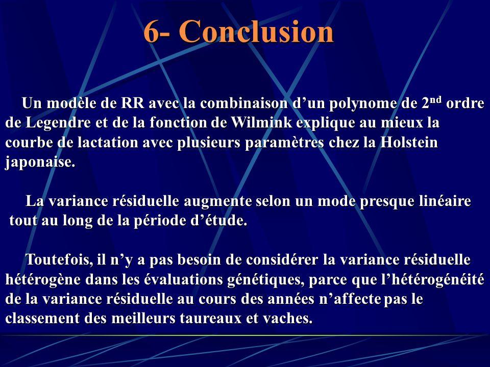 Un modèle de RR avec la combinaison dun polynome de 2 nd ordre de Legendre et de la fonction de Wilmink explique au mieux la courbe de lactation avec