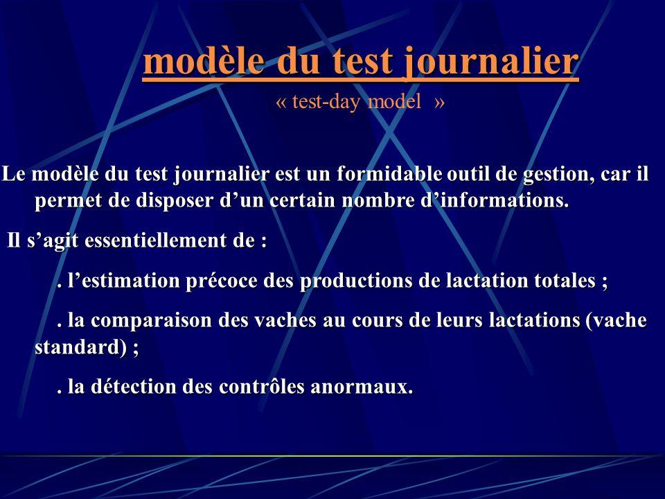 modèle du test journalier modèle du test journalier « test-day model » Le modèle du test journalier est un formidable outil de gestion, car il permet