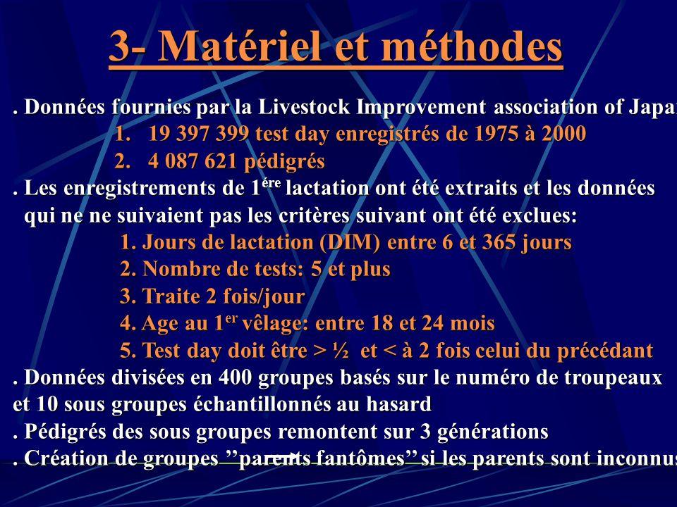 3- Matériel et méthodes. Données fournies par la Livestock Improvement association of Japan: 1. 19 397 399 test day enregistrés de 1975 à 2000 1. 19 3