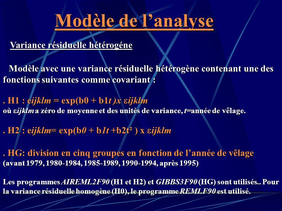 Modèle de lanalyse Variance résiduelle hétérogéne Modèle avec une variance résiduelle hétérogène contenant une des fonctions suivantes comme covariant
