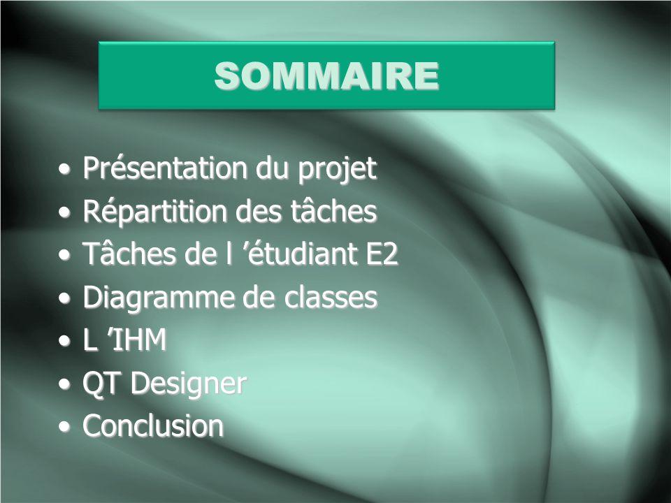 SOMMAIRE Présentation du projetPrésentation du projet Répartition des tâchesRépartition des tâches Tâches de l étudiant E2Tâches de l étudiant E2 Diagramme de classesDiagramme de classes L IHML IHM QT DesignerQT Designer ConclusionConclusion