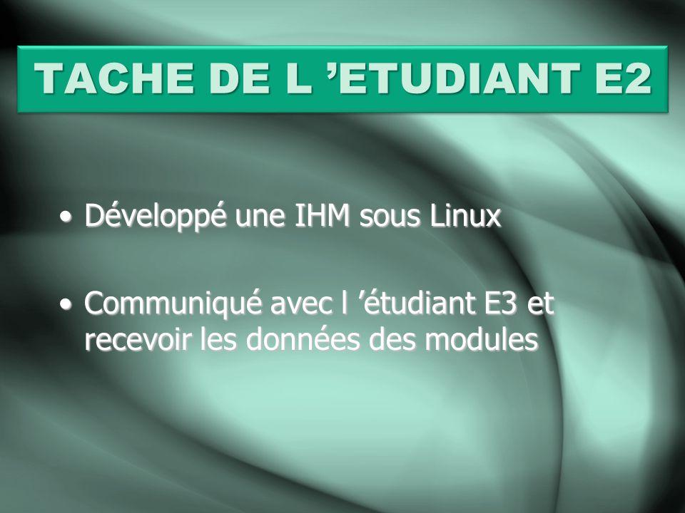 TACHE DE L ETUDIANT E2 Développé une IHM sous LinuxDéveloppé une IHM sous Linux Communiqué avec l étudiant E3 et recevoir les données des modulesCommuniqué avec l étudiant E3 et recevoir les données des modules
