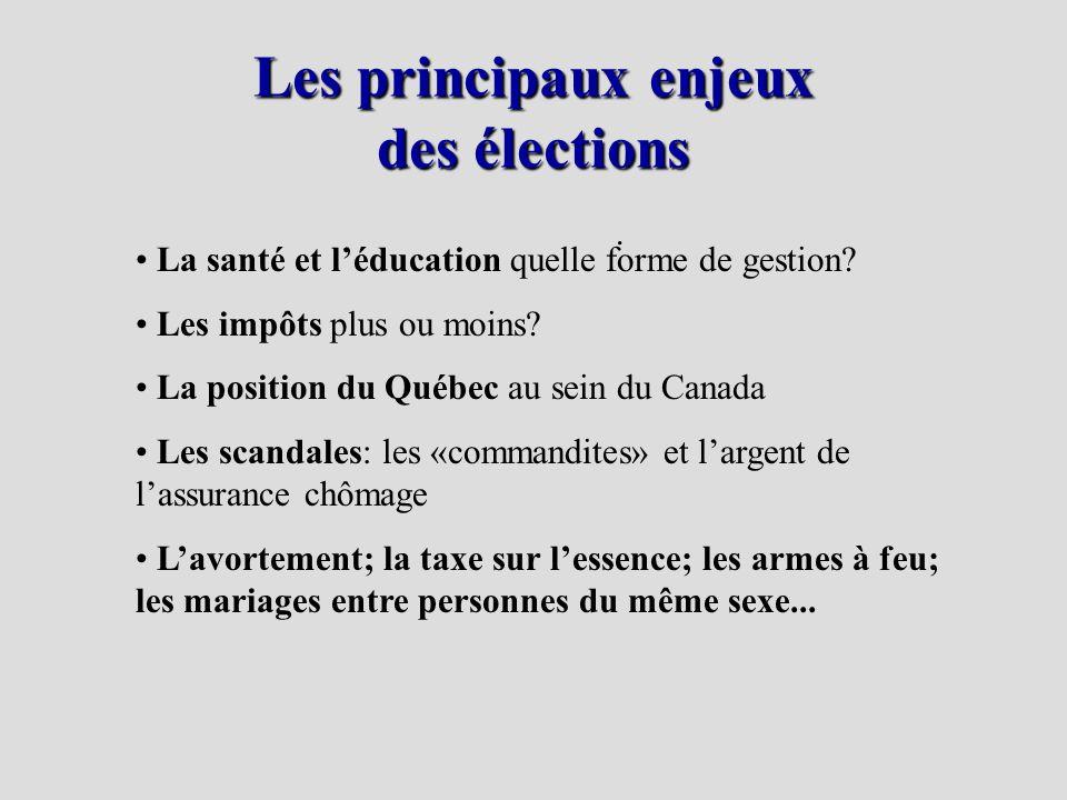 Les principaux enjeux des élections. La santé et léducation quelle forme de gestion? Les impôts plus ou moins? La position du Québec au sein du Canada
