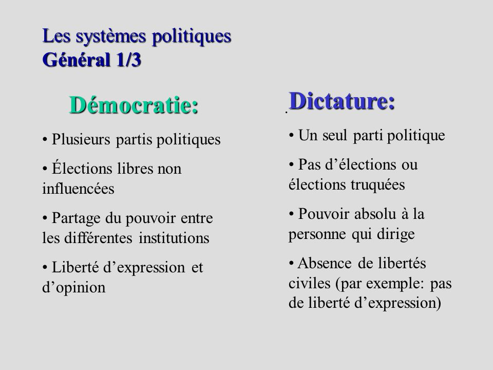 Les systèmes politiques Général 1/3. Démocratie: Plusieurs partis politiques Élections libres non influencées Partage du pouvoir entre les différentes