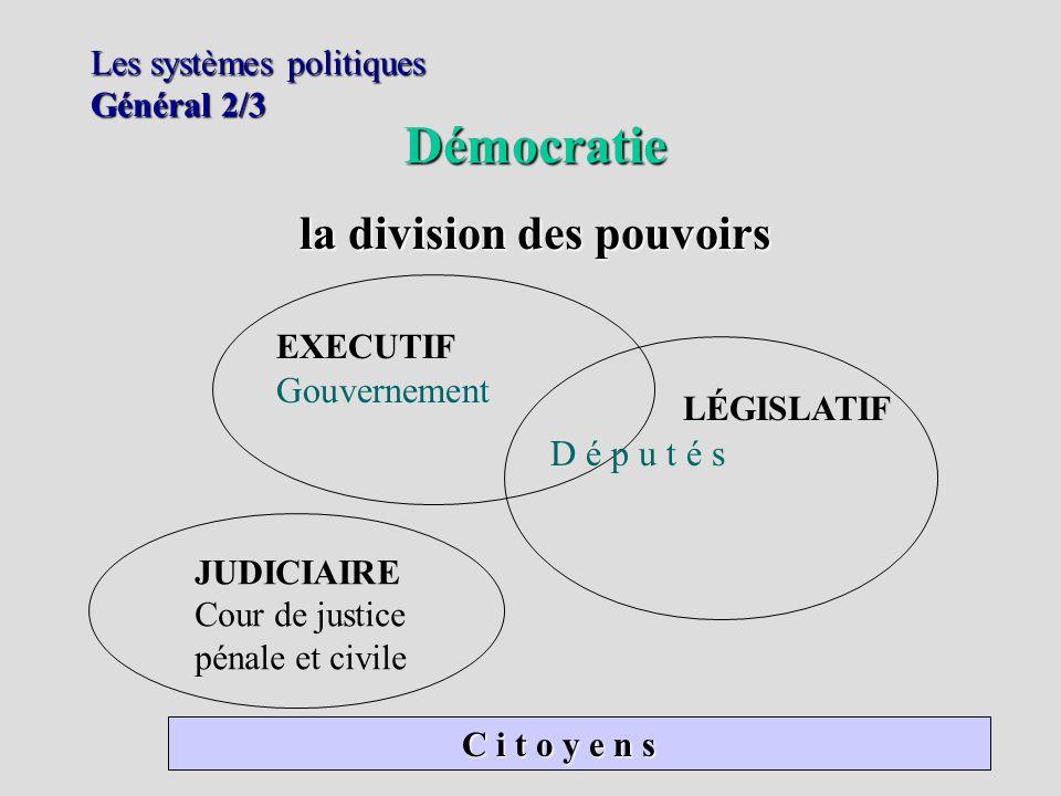Les systèmes politiques Général 2/3. Démocratie la division des pouvoirs EXECUTIF Gouvernement D é p u t é s JUDICIAIRE Cour de justice pénale et civi